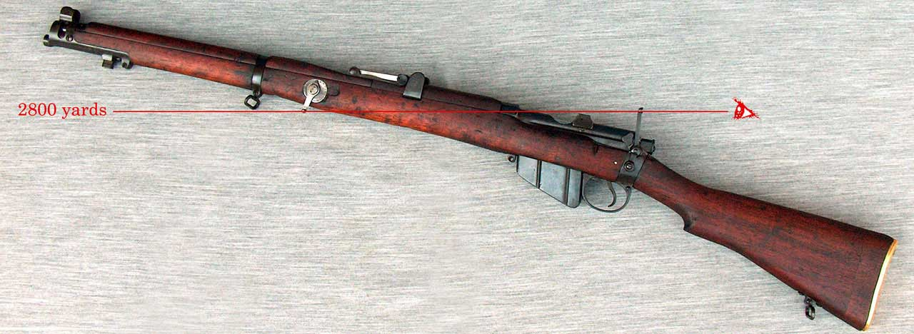 Last Ditch MQC: Beginner's Guide to Buying a Lee Enfield : guns